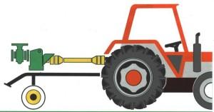 rovatti čerpadlo s traktorem